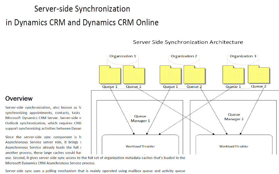Server-side synchronization in Dynamics CRM and Dynamics CRM Online