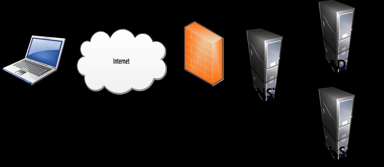 Хостинг 2009 самый дешевый хостинг серверов samp