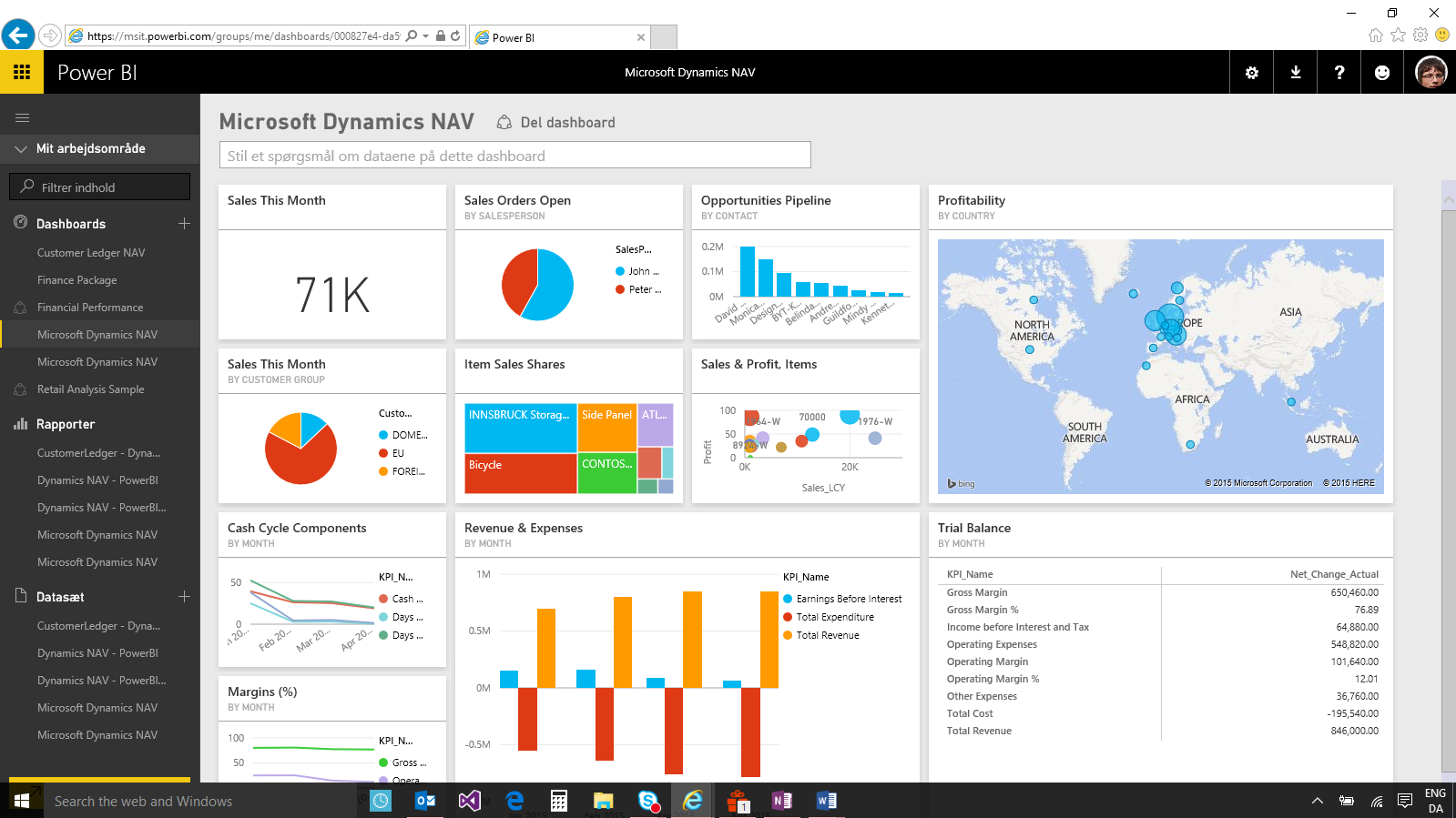 PowerBI Content Package for Microsoft Dynamics NAV 2016