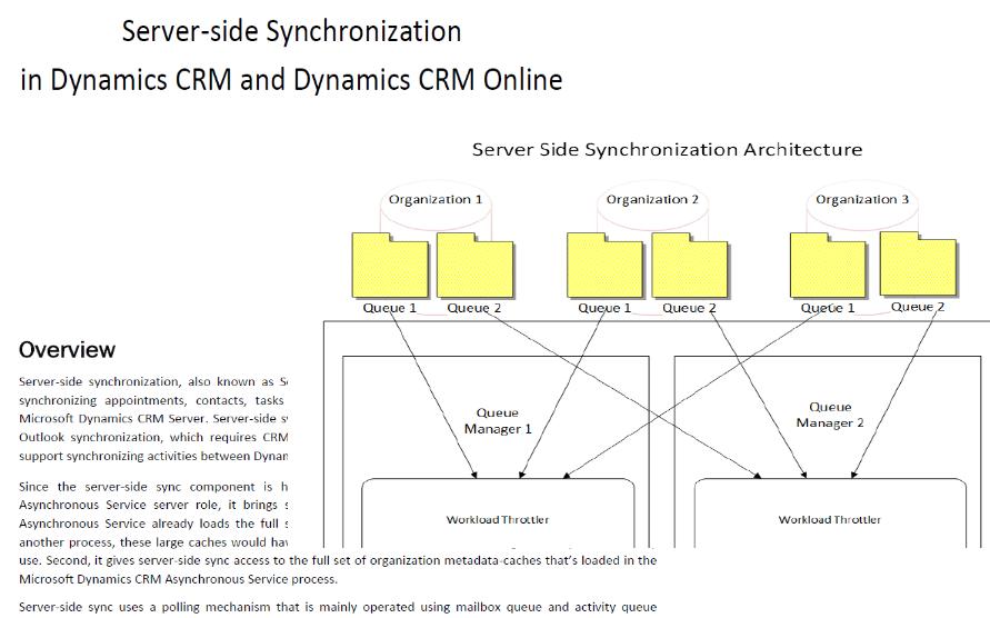 Server-side synchronization in Dynamics CRM and Dynamics CRM Online