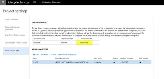 Deal with Dynamics Deployment Services [wsfed-enabled