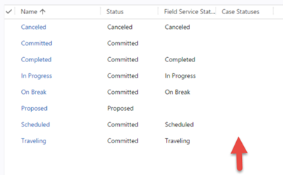 Statuses for the option set