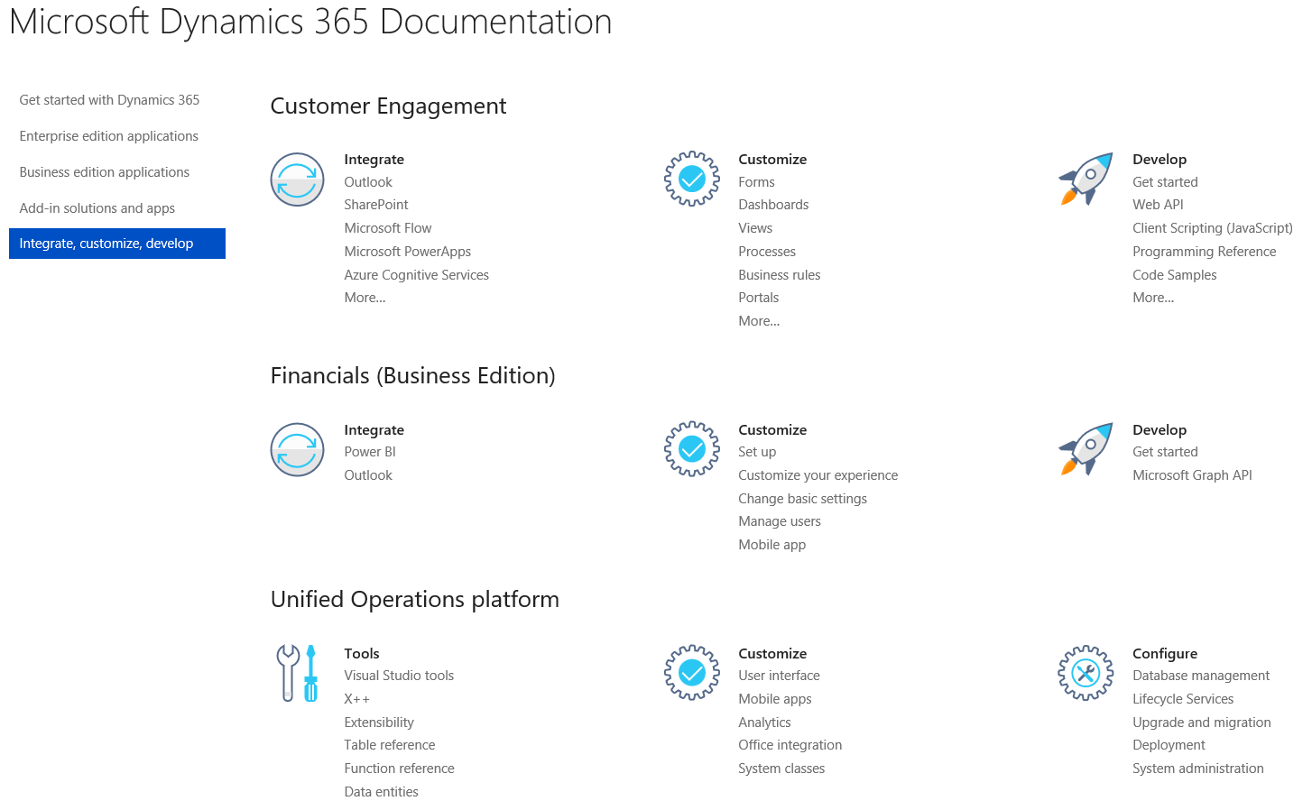 New documentation site for Dynamics 365! - Dynamics 365 Blog