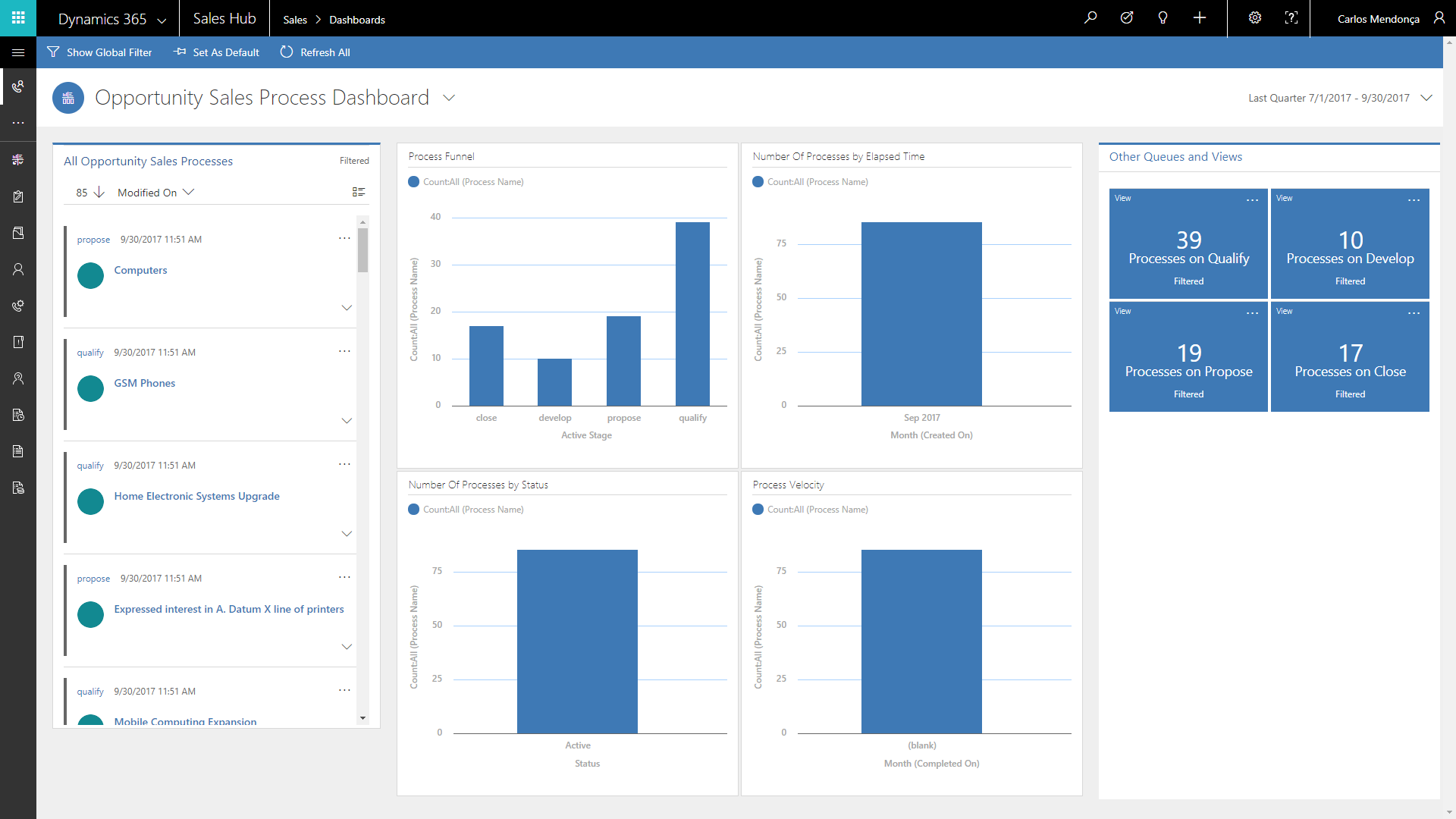 New automation and visualization features for Business