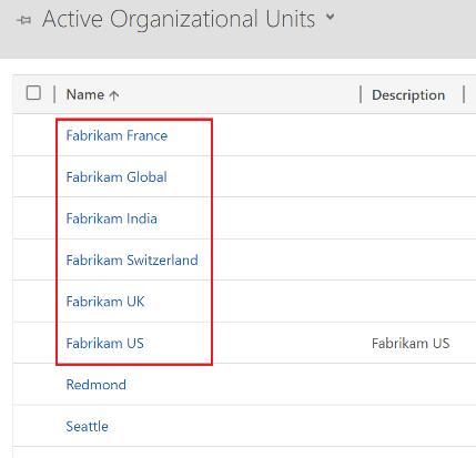List of organizational units