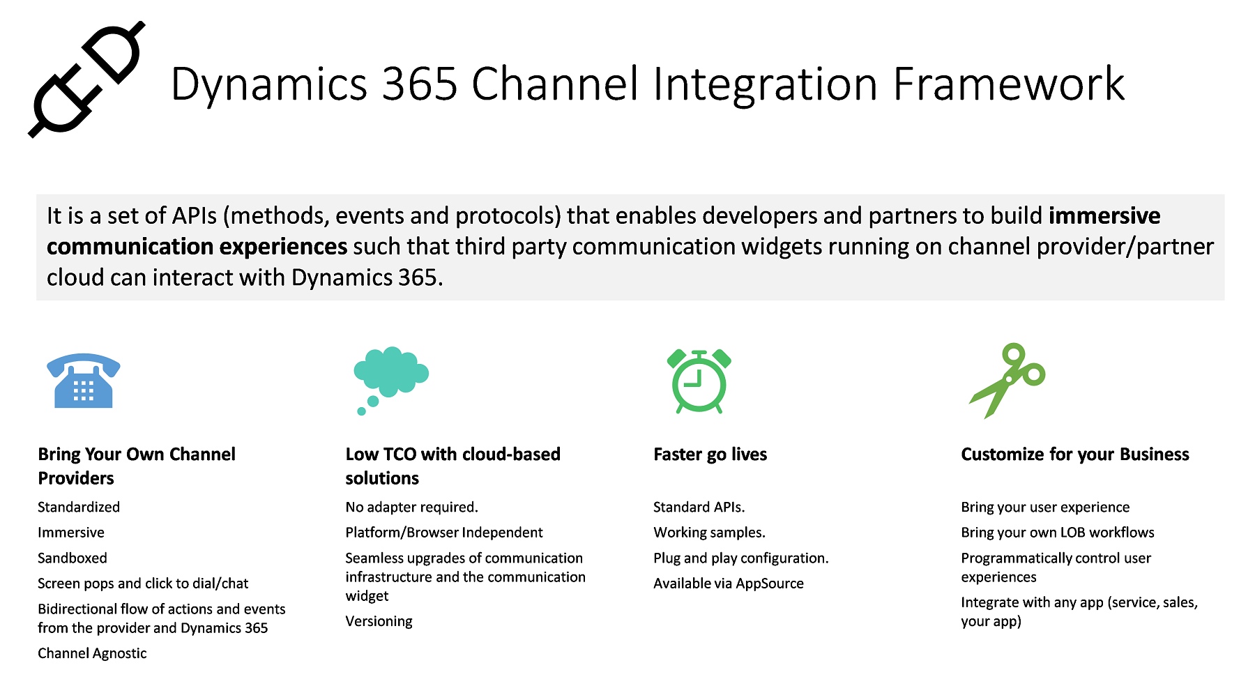 General Availability: Dynamics 365 Channel Integration