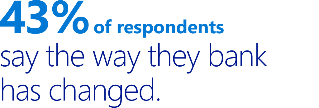 43% of respondents have changed the way they bank graphic.