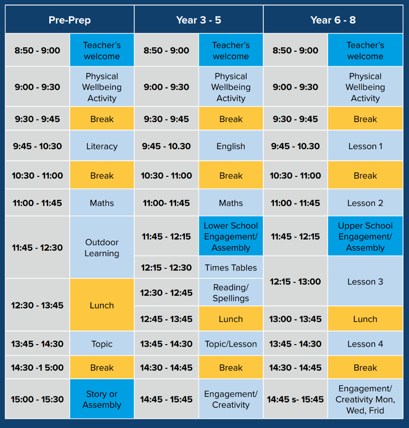 An example of a student's timetable during remote learning.