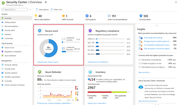 A screenshot of Azure Security Center showing the Secure Score.