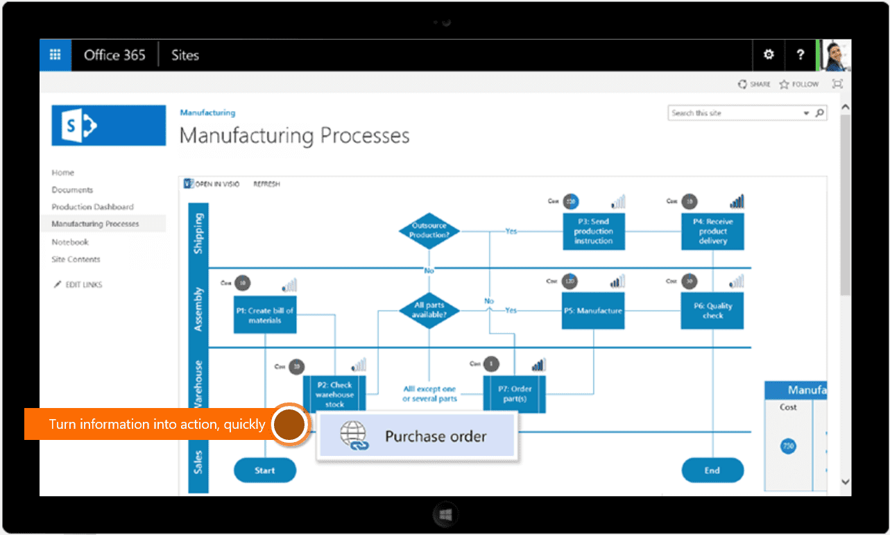Work Visually To Simplify Compliance And Keep Everyone Accountable Parts Of A Laptop Computer Diagram Find Out How Collaborate Leverage Business Intelligence By Signing Up For This Free 60 Minute Visio Webinar