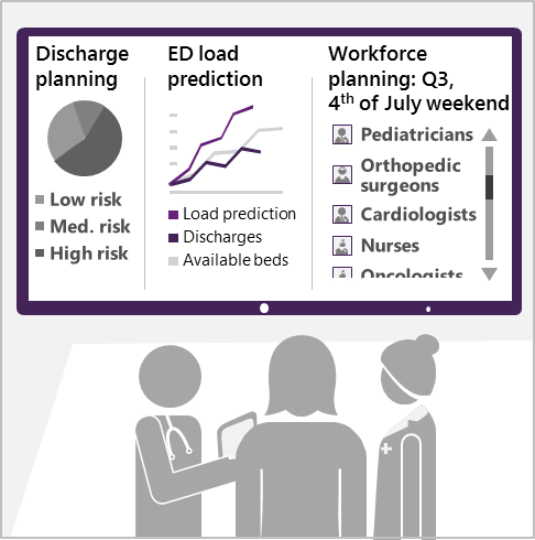Graphic of patient data