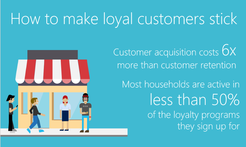 How to create a modern loyalty program