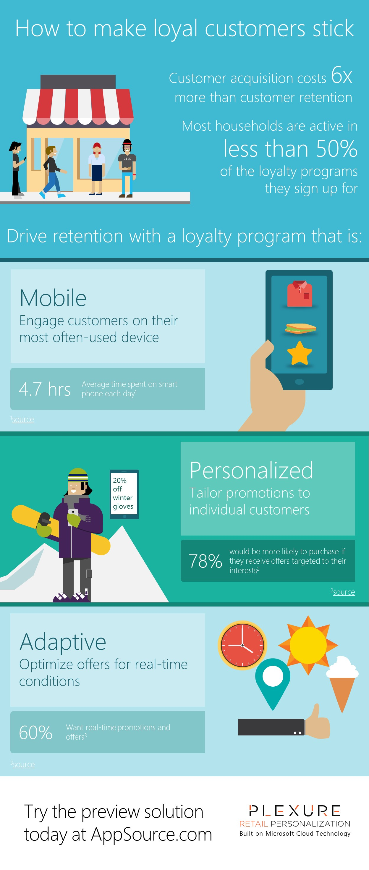 Modern loyalty program infographic