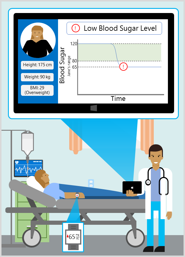 Graphic pf a screen over a patient in a hospital room with a doctor standing next to the bed holding a tablet