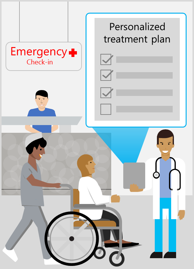 Graphic of a nurse pushing a patient in a wheelchair and a doctor holding a tablet