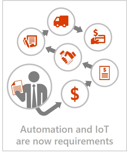 Automation and IoT infographic