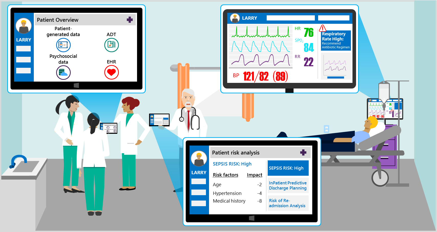 Graphic of doctors holding tablets with close up of the data on each screen