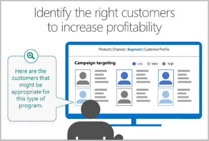 Identify the right customers graphic