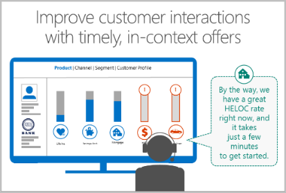 Improve the customer interaction graphic