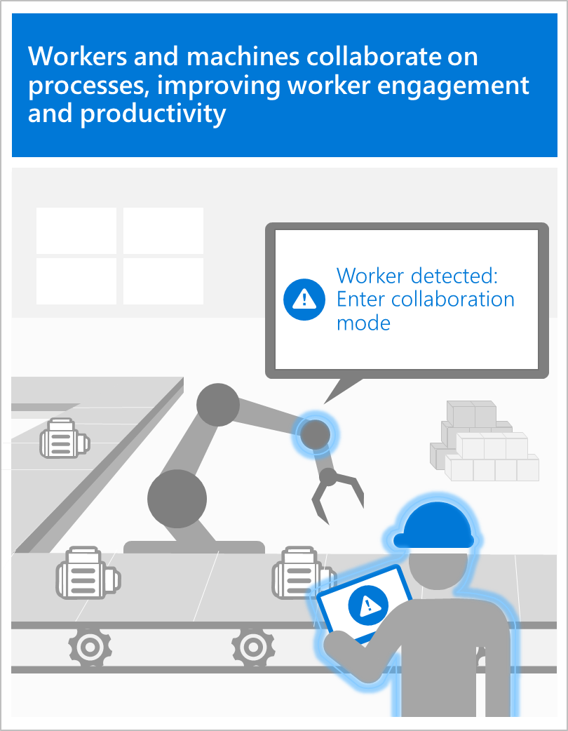 Workers and machines collaborate on processes