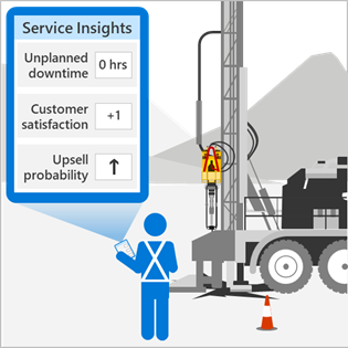 services insight