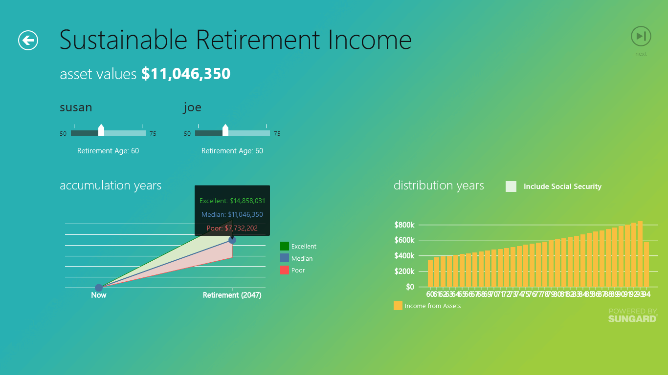 Sustainable retirement income