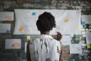 Businesswoman brainstorming, reviewing flow chart hanging on brick wall in office