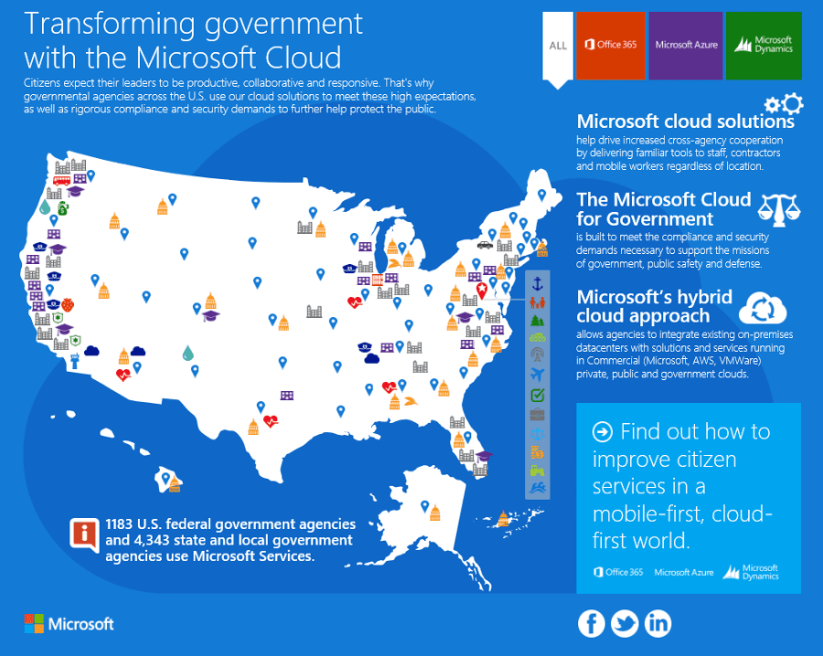 Microsofts Us Government Cloud Map Microsoft Industry Blogs - Us-cloud-map