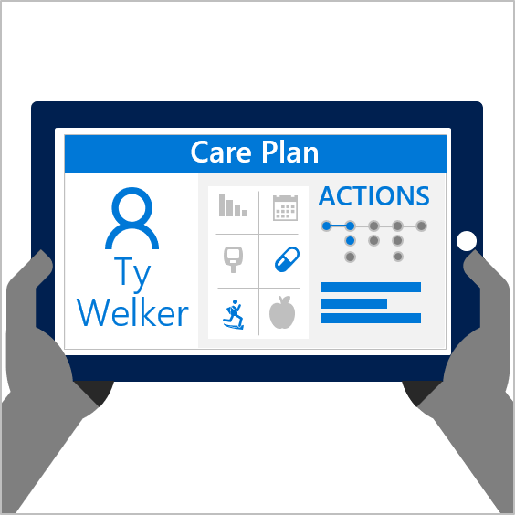 Care Plan app on tablet