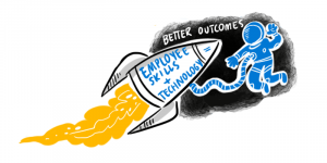 Employee skills + technology = better outcomes