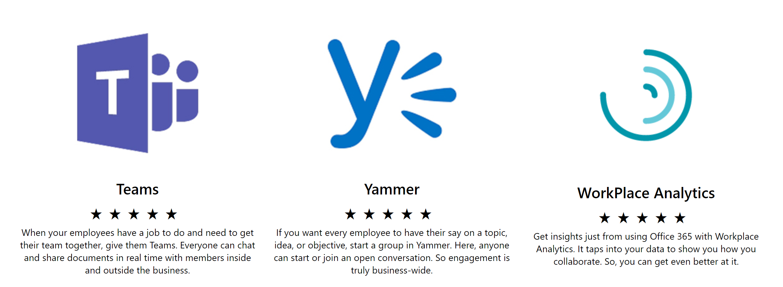 Teams, Yammer and Workplace Analytics logos