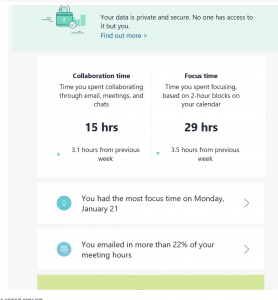 MyAnalytics shows focus hours and collaboration time