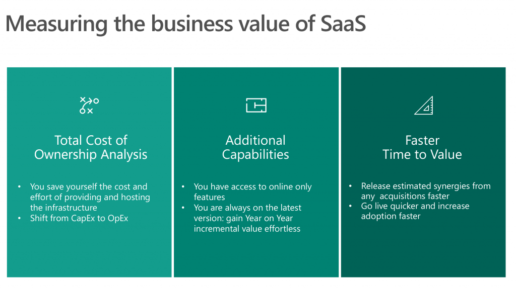 Graphic showing the business values of SaaS