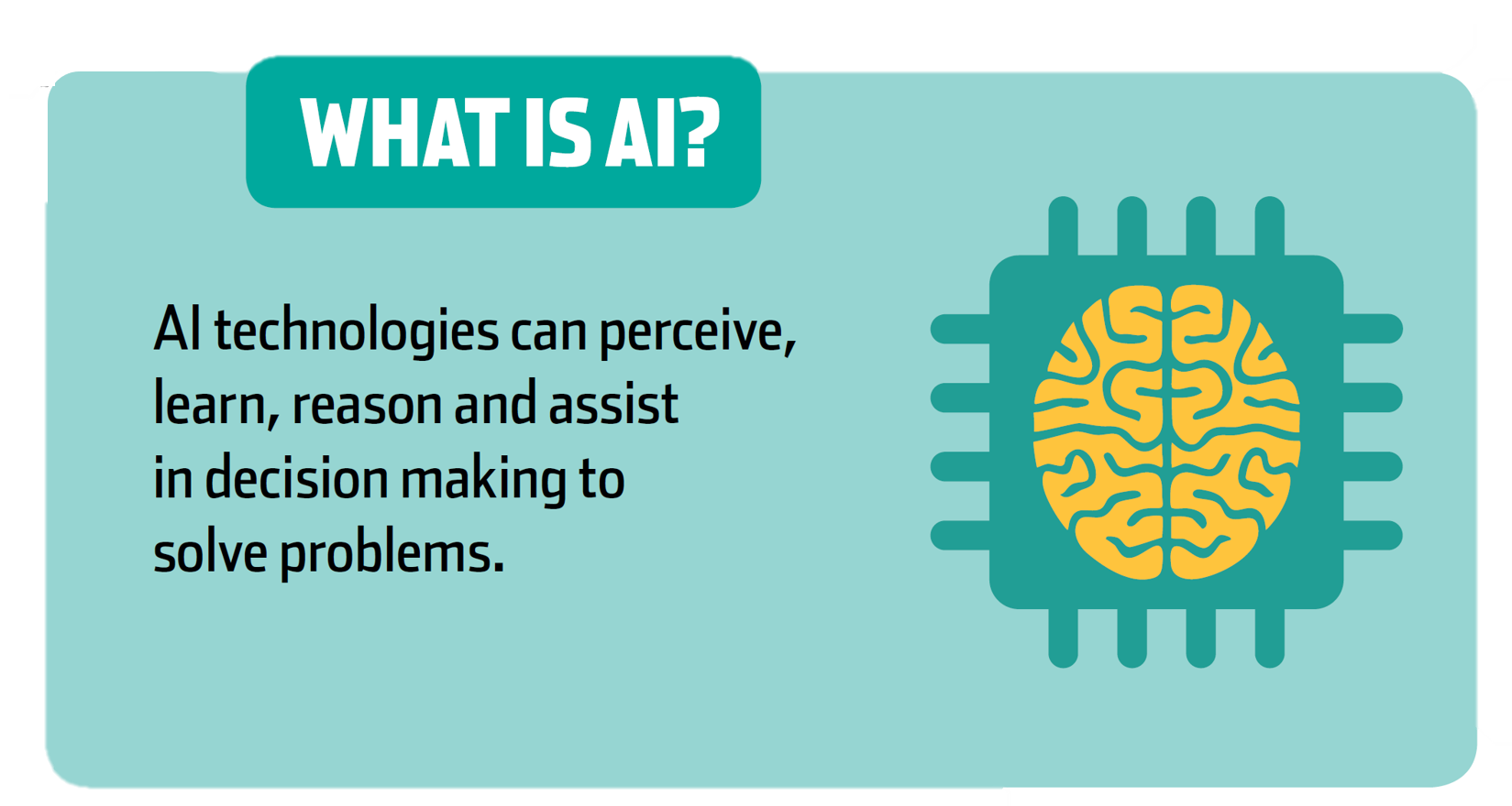 Graphic showing what AI is. AI technology can perceive, learn, reason and assist in decision making to solve problems.