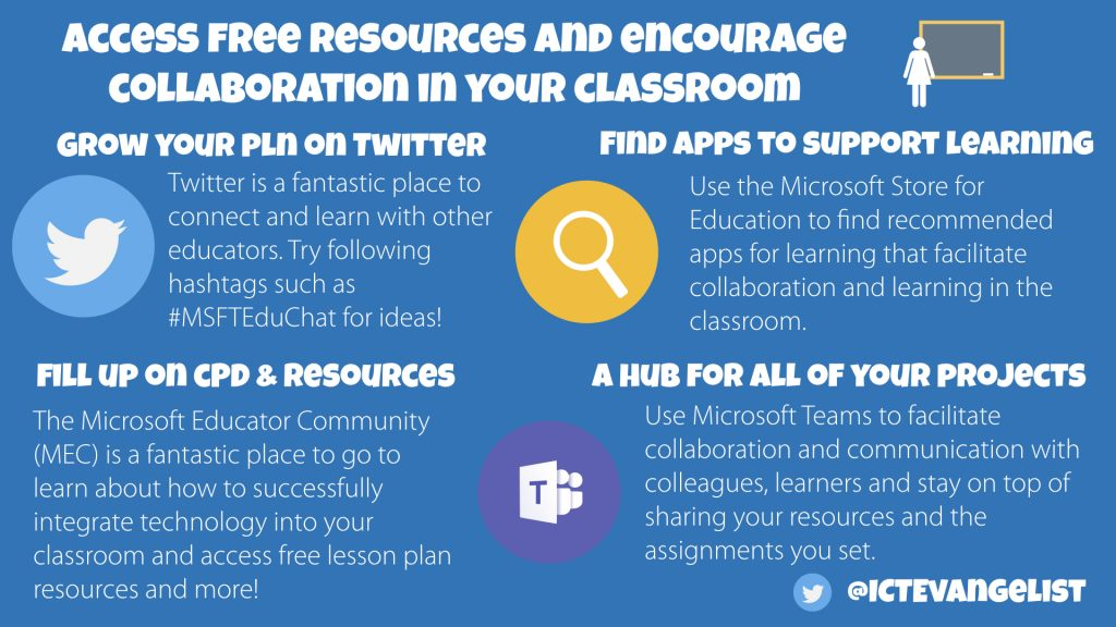 Free resources graphic