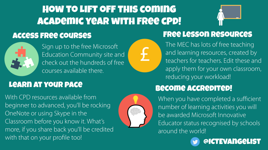 Graphic showing free Microsoft training