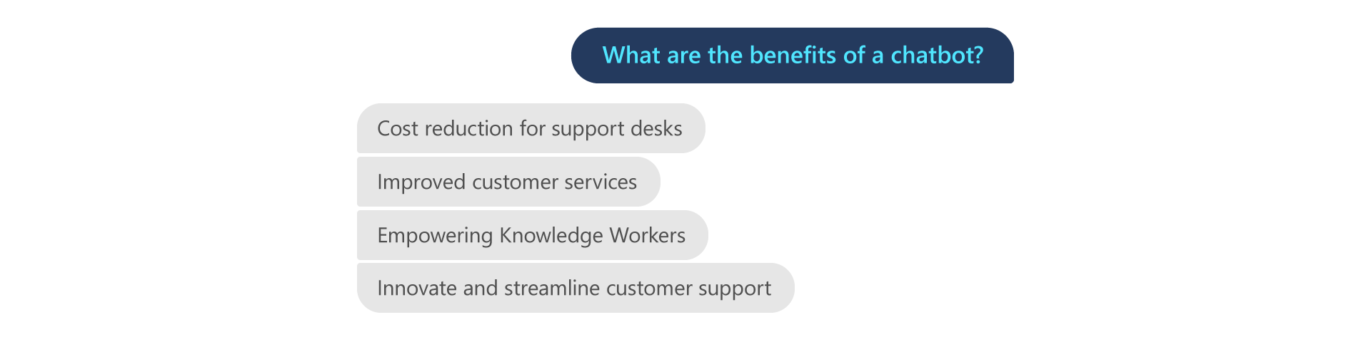 Benefits of a chatbot