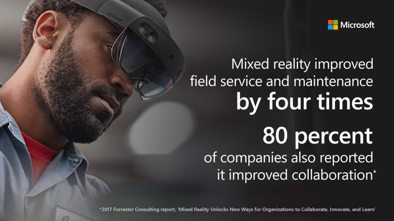 Mixed reality improved field service and maintenance by four times. 80 percent of companies also reported it improved collaboration.