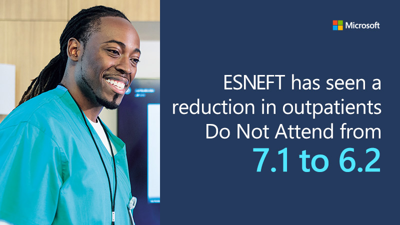 ESNFT has seen a reduction in outpatients Do Not Attend from 7.1 to 6.2.