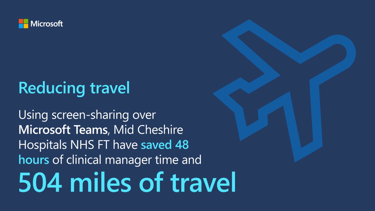 Graphic showing how Microsoft Teams has reduced travel costs in healthcare