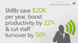 Graphic with the text SMBs save $20K per year, boost productivity by 22% & cut staff turnover by 50%