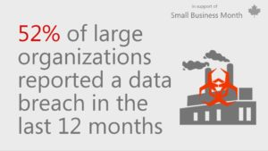 Graphic with text that reads 52% of large organizations reported a data breach in the last 12 months