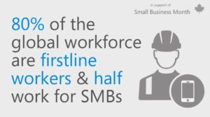 Graphic with text that reads 80% of the global workforce are firstline workers & half work for SMBs