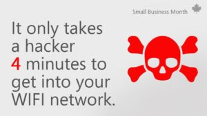 Graphic with text that reads It only takes a hacker 4 minutes to get into your WIFI network.
