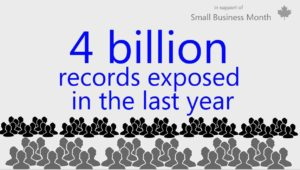 Graphic with text that reads 4 billion records exposed in the last year