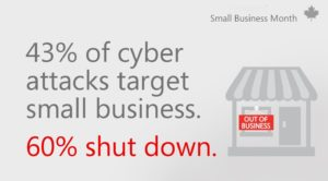 Graphic with text that reads 43% of cyber attacks target small business. 60% shut down.