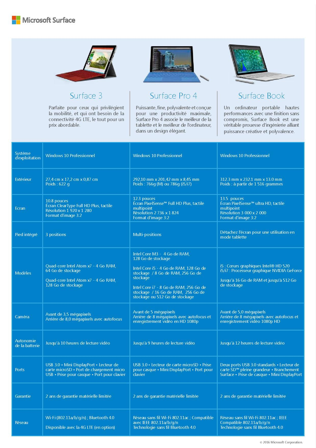 Surface Retail-page-005