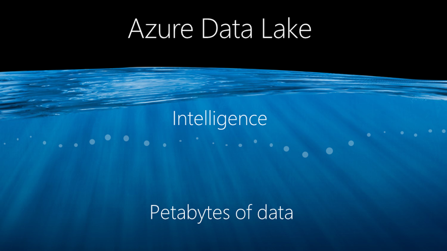 Azure Data Lake Petabytes of Data