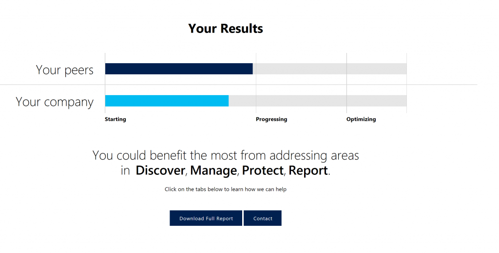 How Microsoft Tools And Partners Support Gdpr Compliance