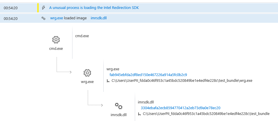Windows Defender ATP detection of Malicious AMT SOL channel activity